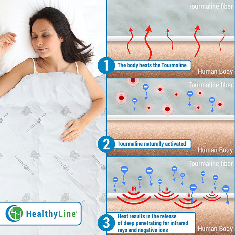 HealthyLine Infrared Mats with Tourmaline.