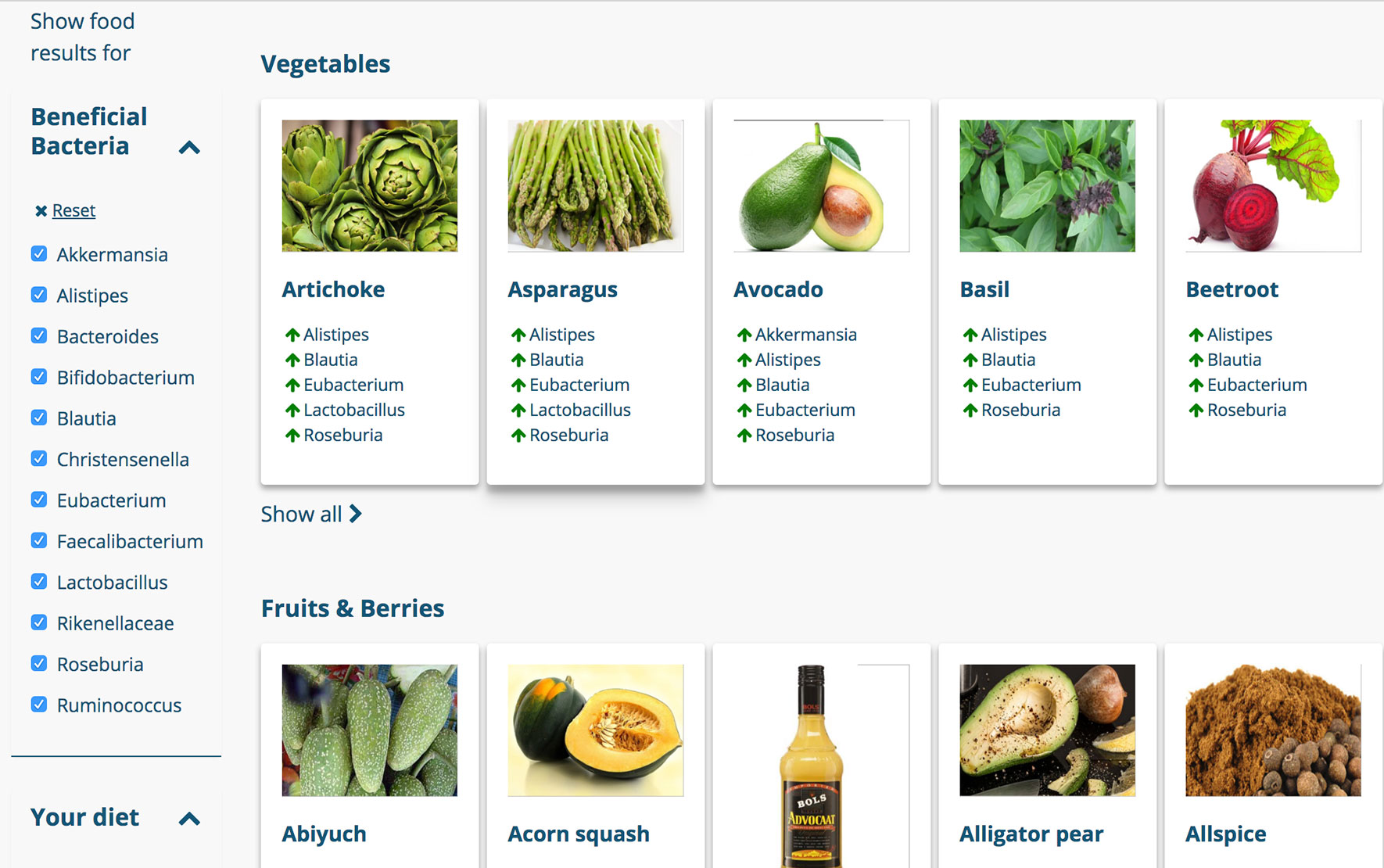 Thryve Dashboard: Recommended Foods | A Chronic Voice