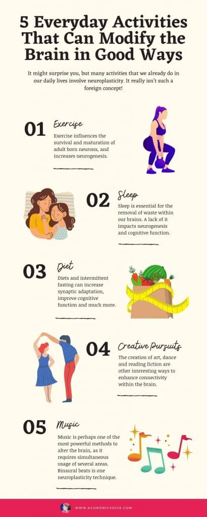 Infographic - 5 Everyday Activities That Can Modify Your Brain in Good Ways