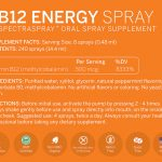 Spectra Spray: Vitamin B12 Energy Spray Ingredients & Directions