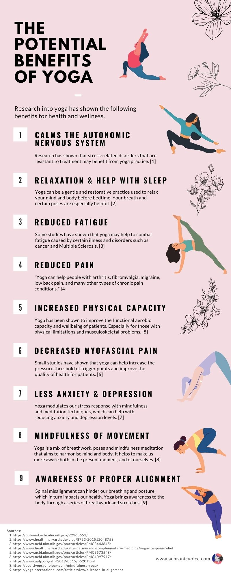 The Potential Benefits of Yoga Infographic