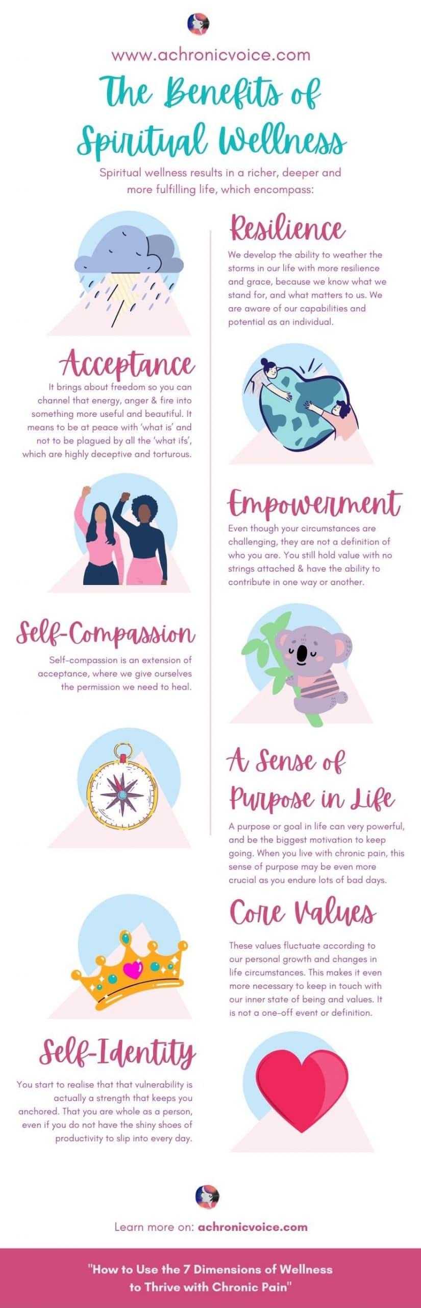 The Benefits of Spiritual Wellness Infographic
