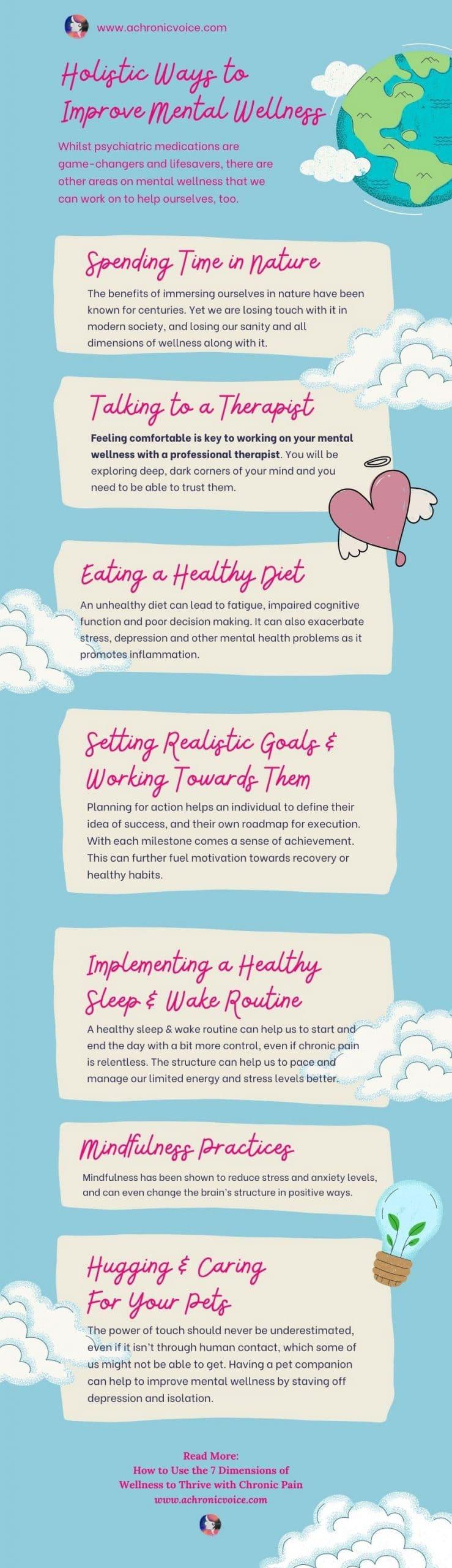 Holistic Ways to Improve Mental Wellness Infographic