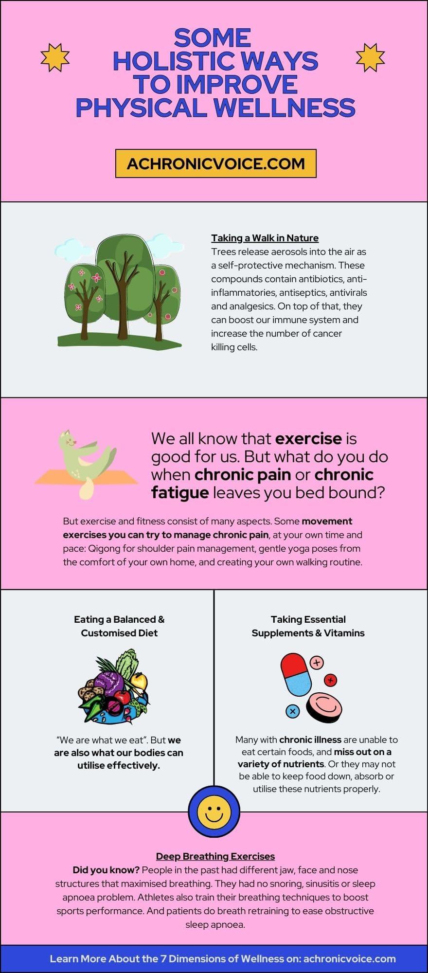 Holistic Ways to Improve Physical Wellness