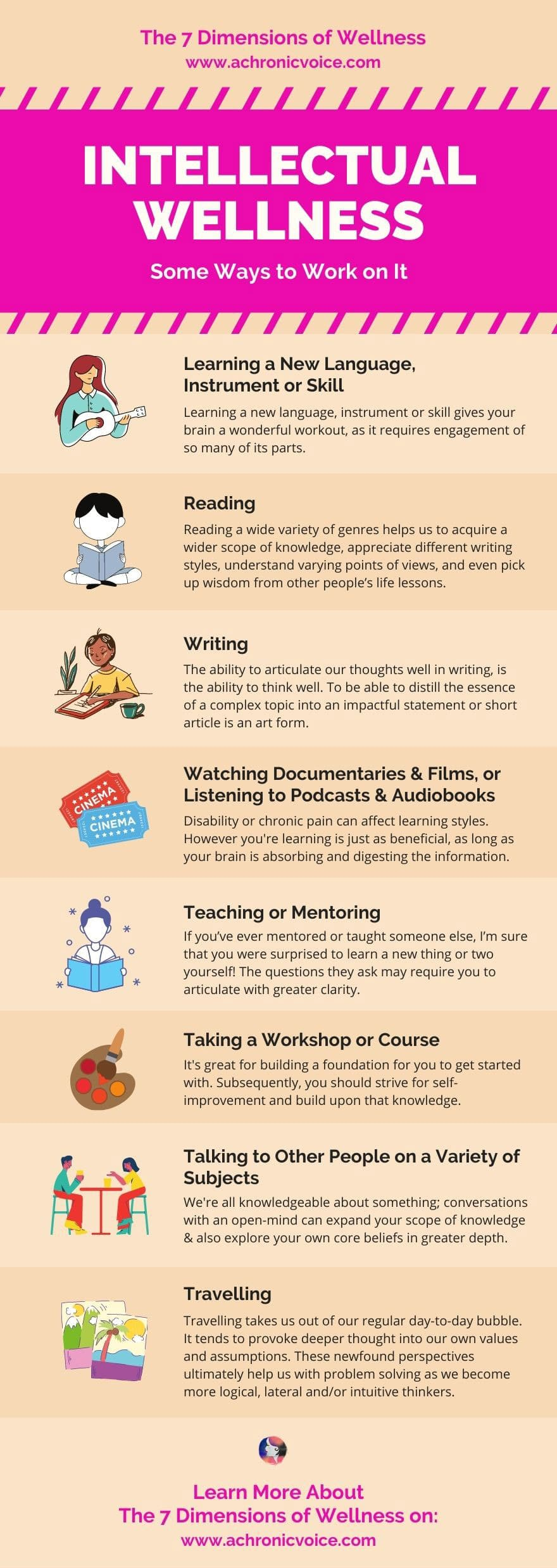 Infographic - Some Ways to Work on Our Intellectual Wellness