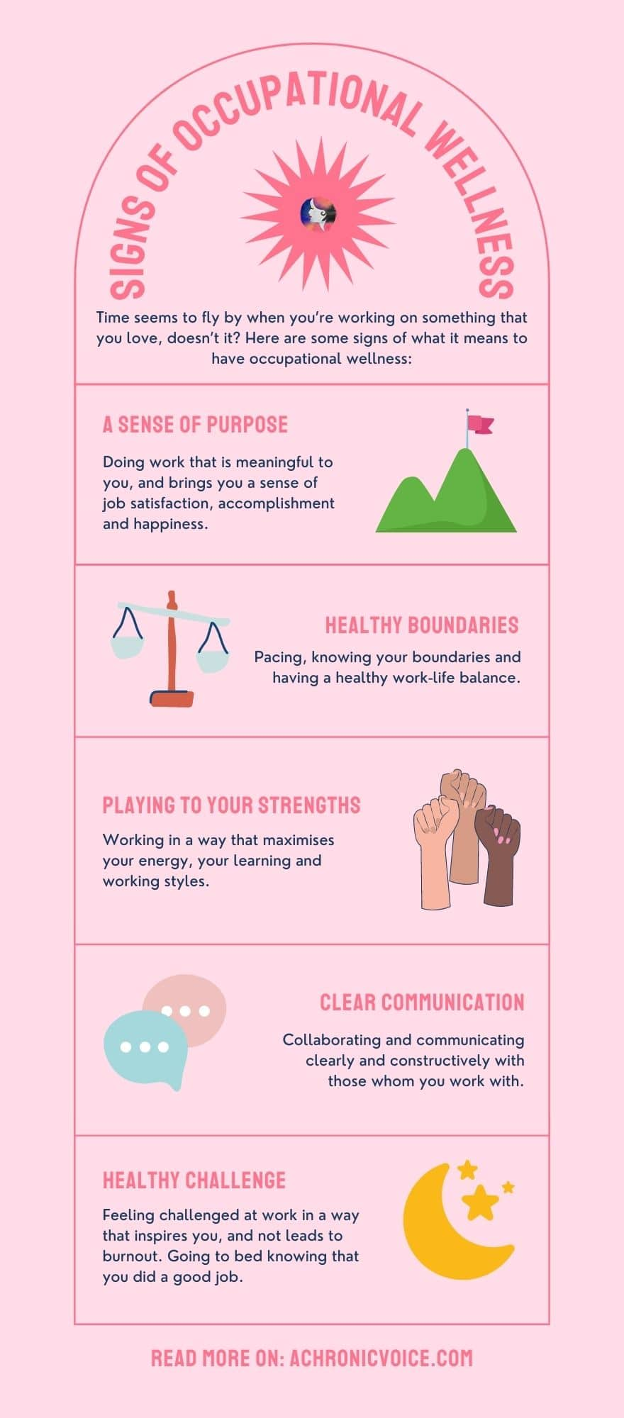 Signs of Occupational Wellness Infographic