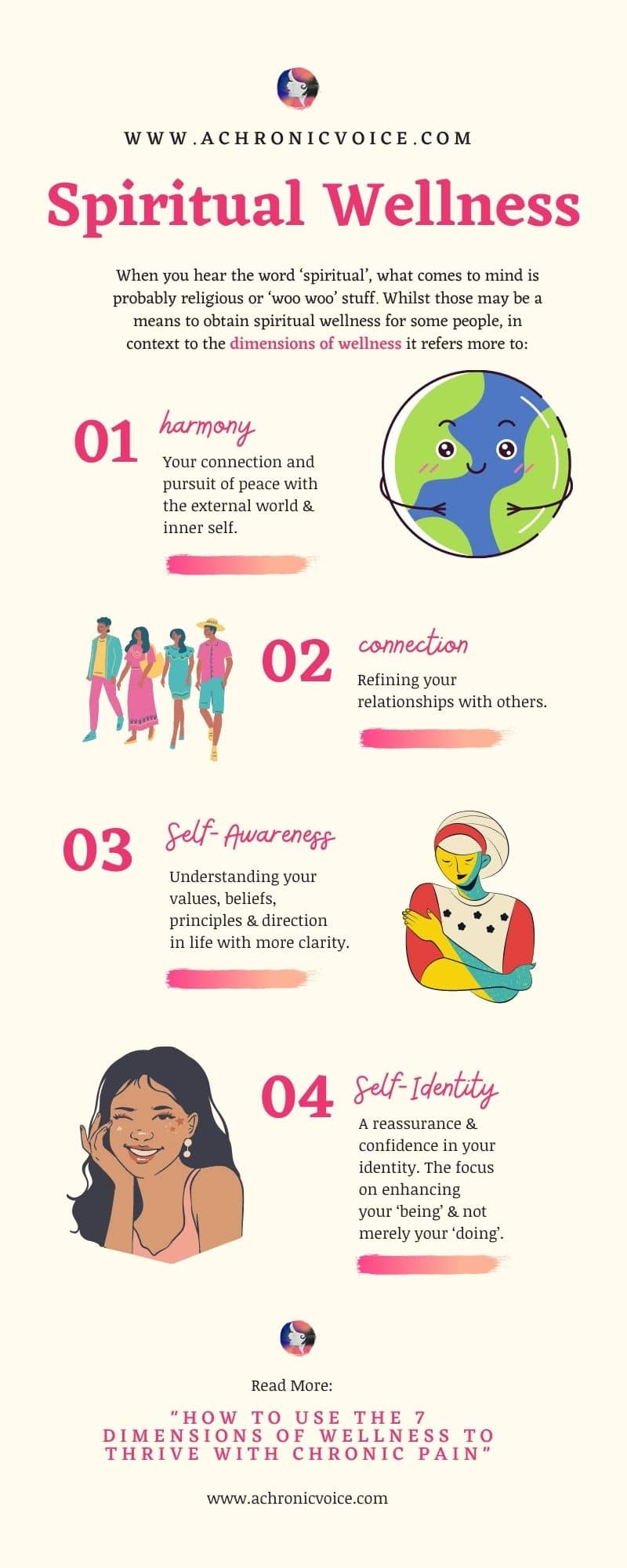 Spiritual Wellness Infographic