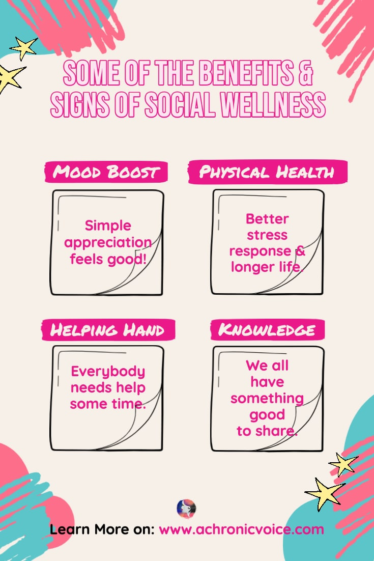 Some of the Benefits and Signs of Social Wellness Infographic
